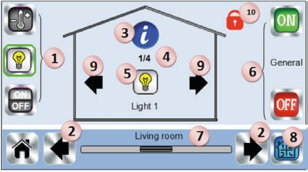 Smart Home System Heatnet